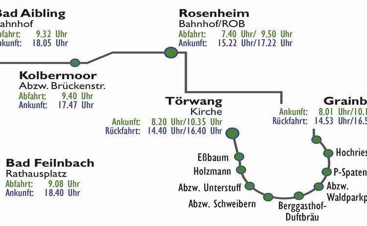 Wanderbus Haltestellen Anzgeigesamerberg 72